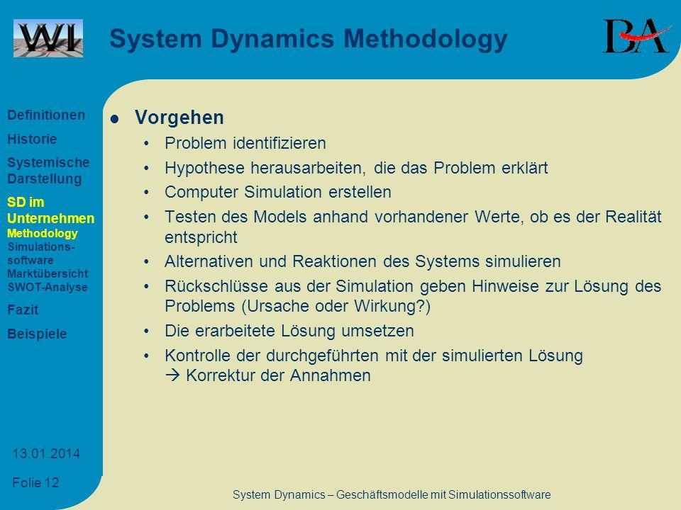 System Dynamics Methodology