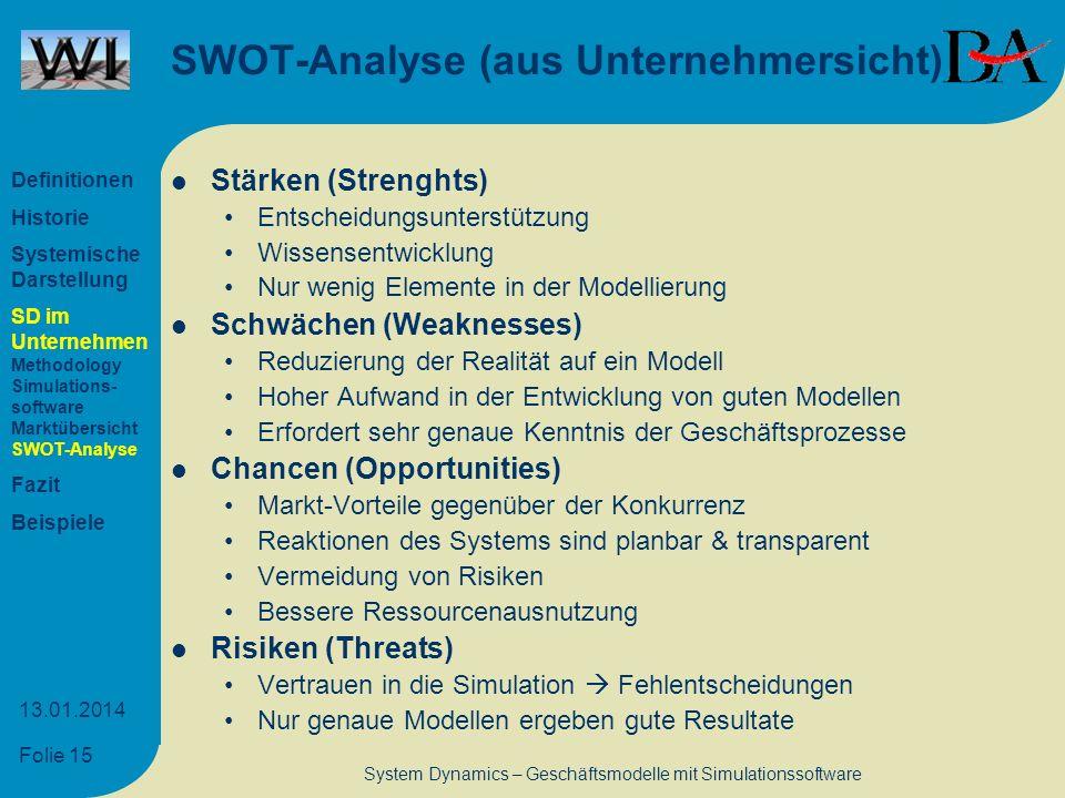 SWOT-Analyse (aus Unternehmersicht)