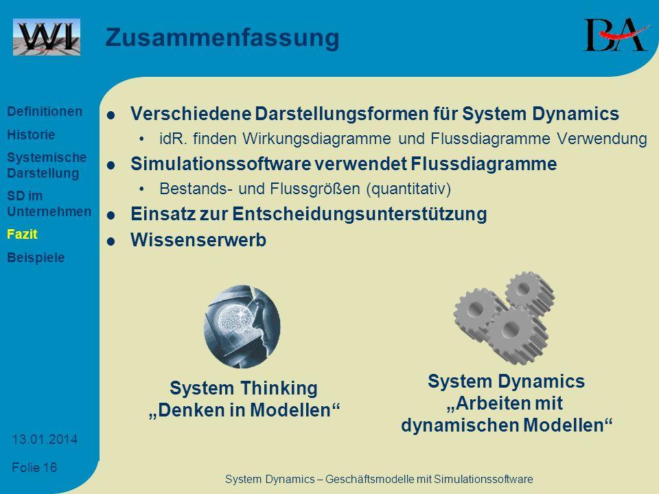 Zusammenfassung Verschiedene Darstellungsformen für System Dynamics