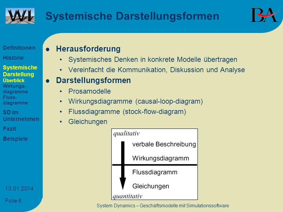 Systemische Darstellungsformen
