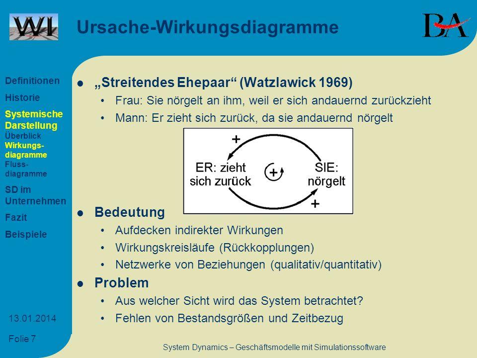 Ursache-Wirkungsdiagramme