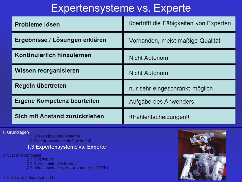 Expertensysteme vs. Experte