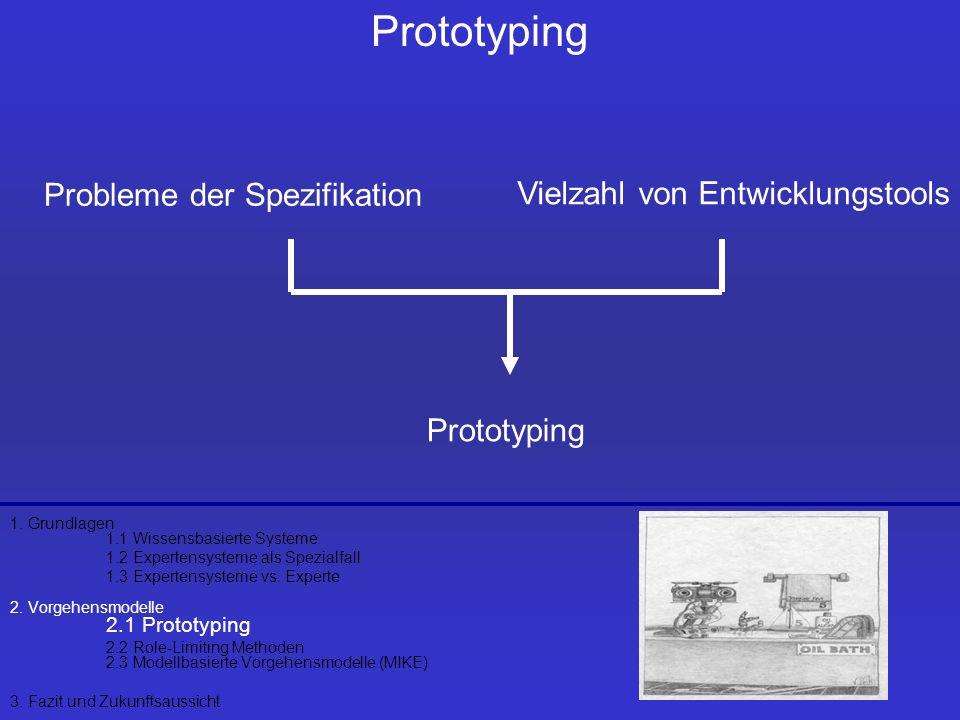 Prototyping Probleme der Spezifikation Vielzahl von Entwicklungstools