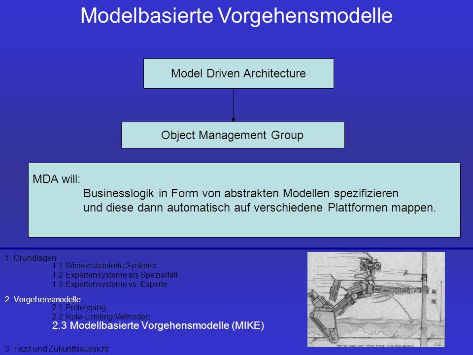 Modelbasierte Vorgehensmodelle