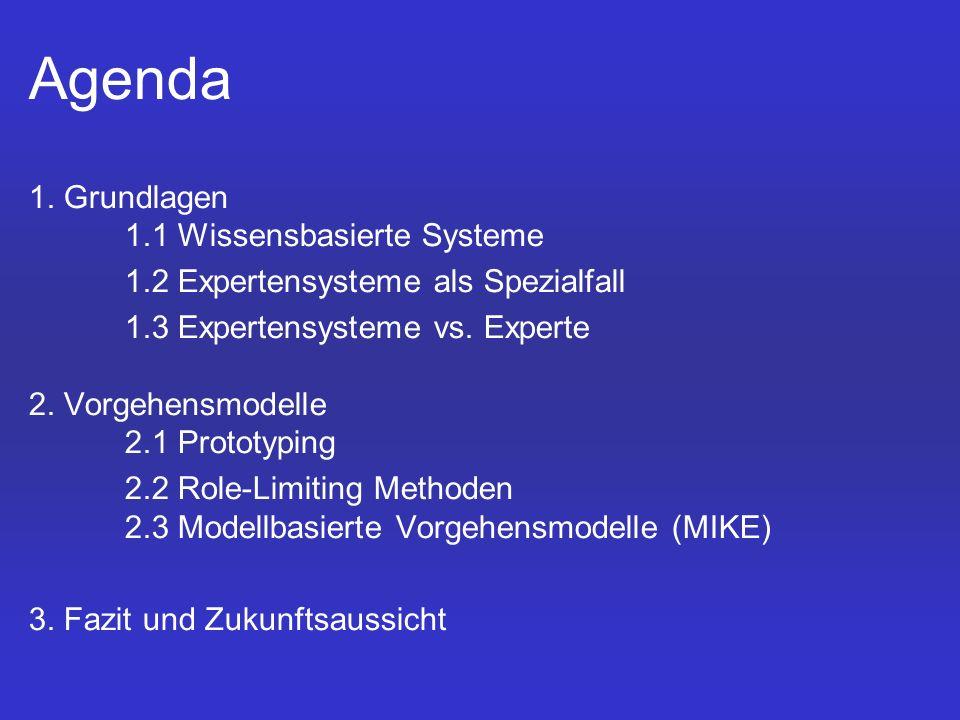 Agenda 1. Grundlagen 1.1 Wissensbasierte Systeme