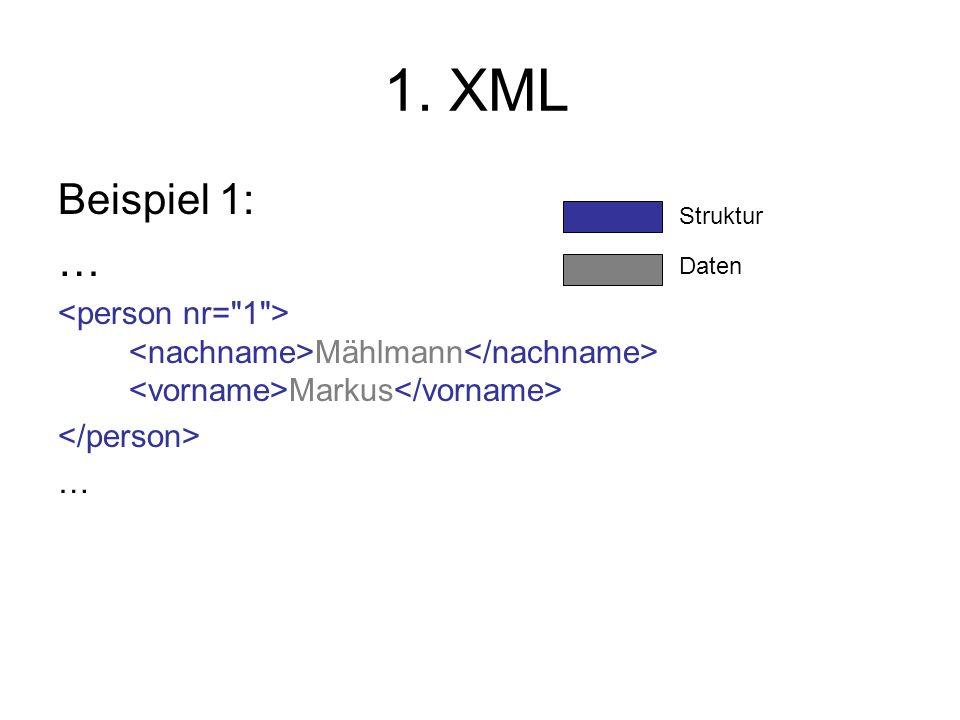 1. XML Beispiel 1: … <person nr= 1 > <nachname>Mählmann</nachname> <vorname>Markus</vorname>