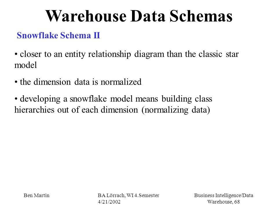 Warehouse Data Schemas