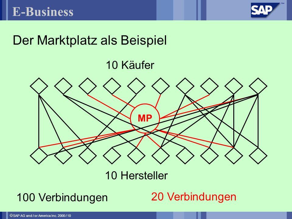 Der Marktplatz als Beispiel