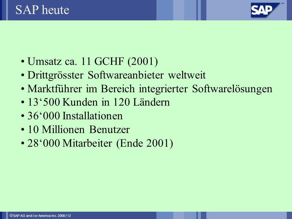 SAP heute Umsatz ca. 11 GCHF (2001)