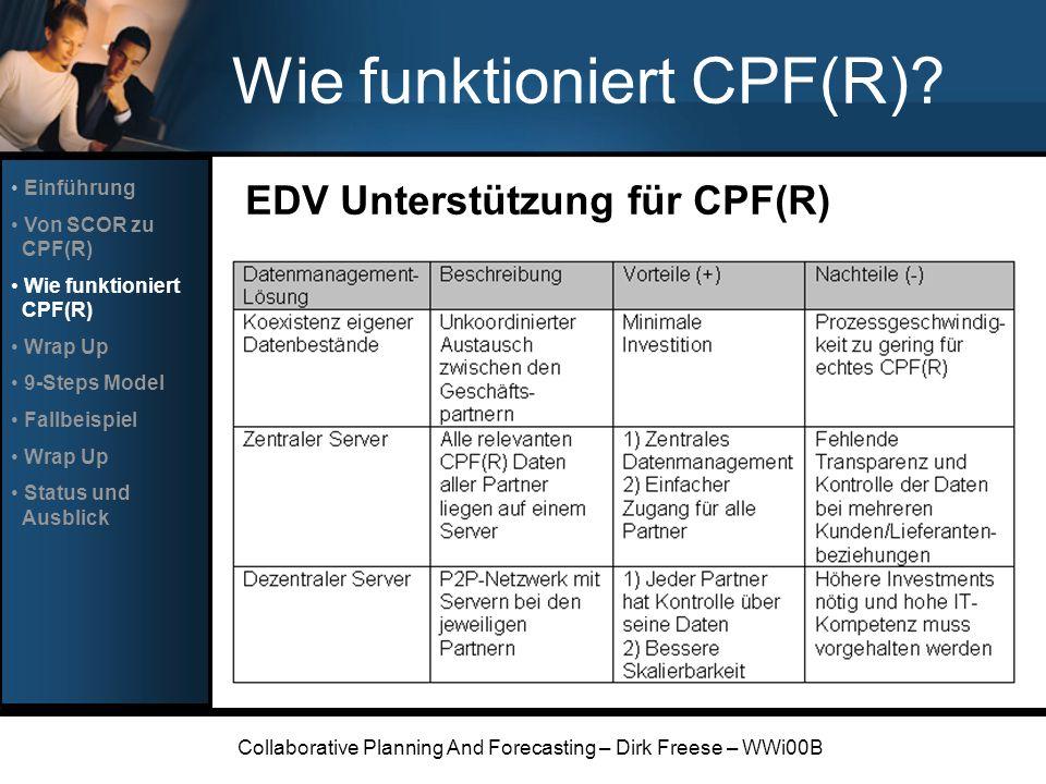 Wie funktioniert CPF(R)