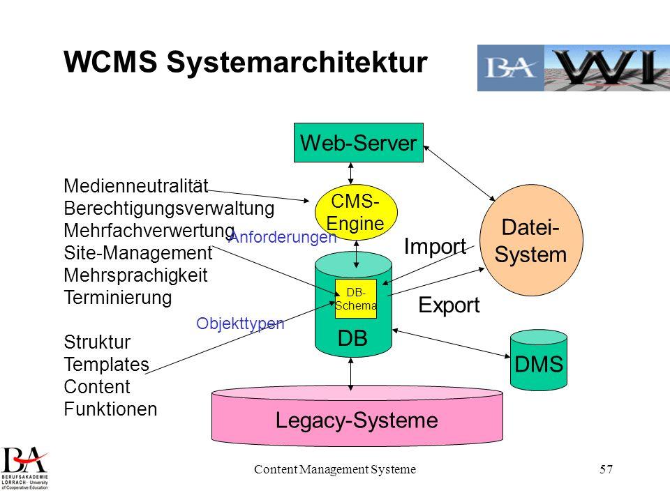 WCMS Systemarchitektur
