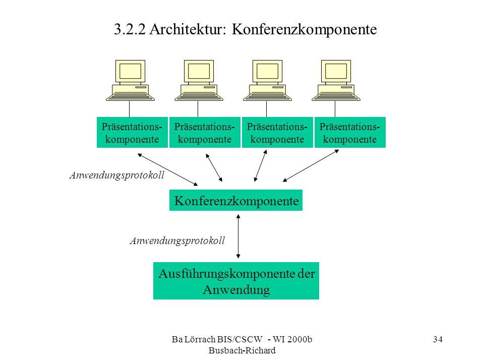 3.2.2 Architektur: Konferenzkomponente