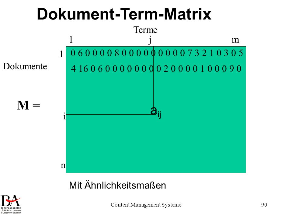 Dokument-Term-Matrix