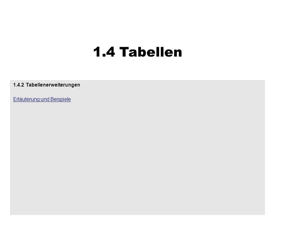 1.4 Tabellen 1.4.2 Tabellenerweiterungen Erläuterung und Beispiele