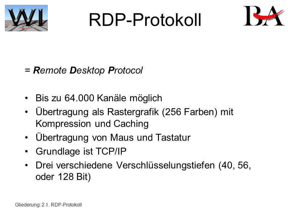 RDP-Protokoll = Remote Desktop Protocol Bis zu 64.000 Kanäle möglich