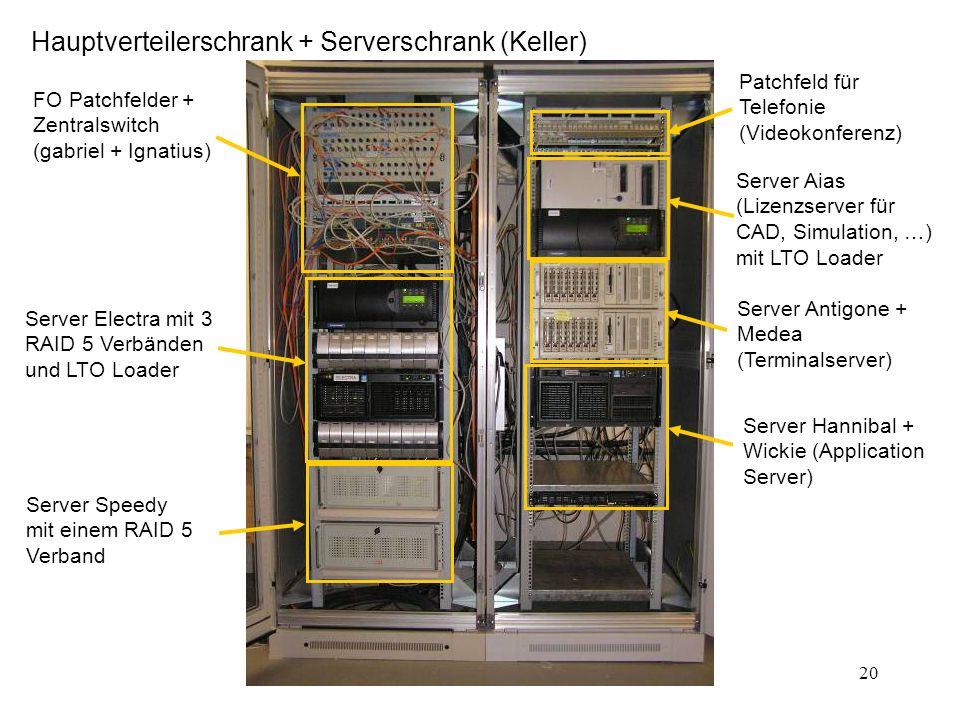 Hauptverteilerschrank + Serverschrank (Keller)