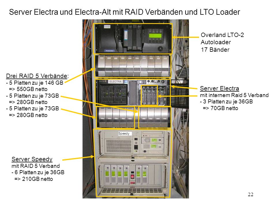 Server Electra und Electra-Alt mit RAID Verbänden und LTO Loader