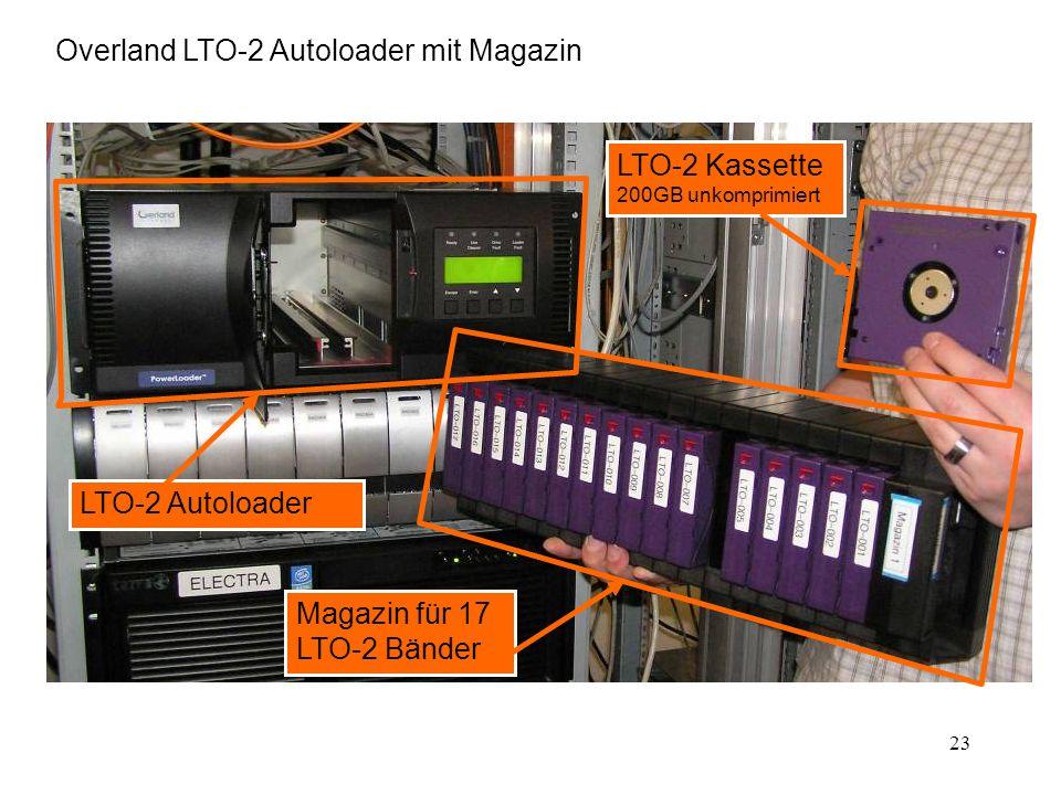 Overland LTO-2 Autoloader mit Magazin