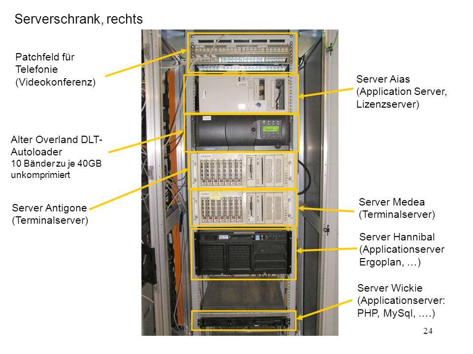 Serverschrank, rechts Patchfeld für Telefonie (Videokonferenz)