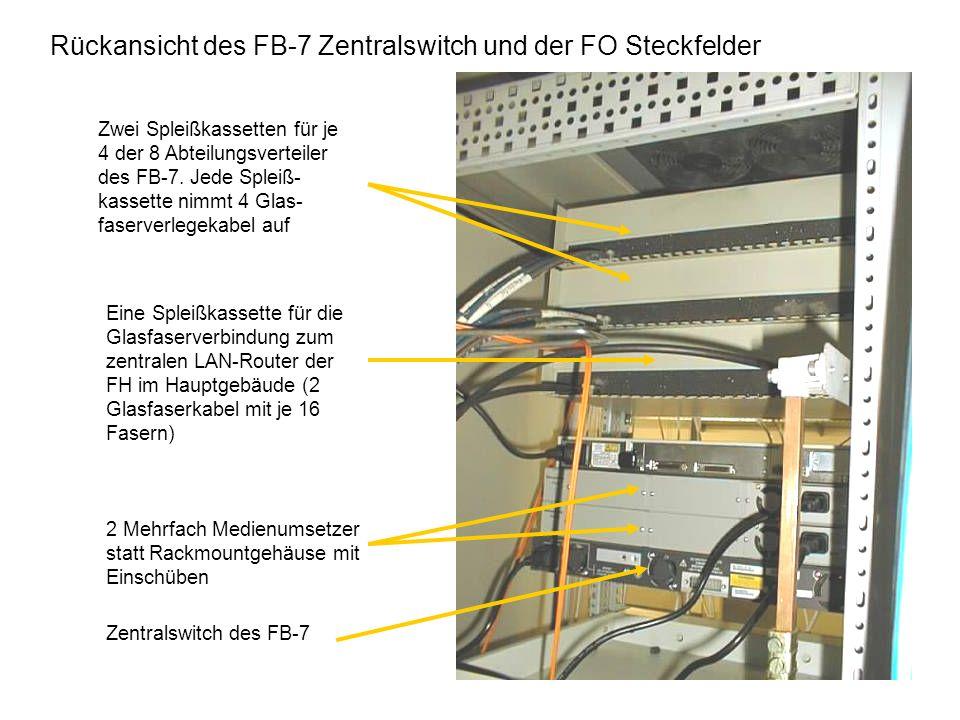 Rückansicht des FB-7 Zentralswitch und der FO Steckfelder