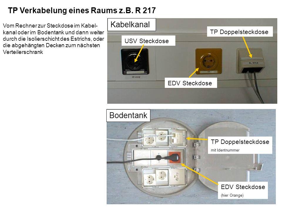 Fein Power Point Verkabelung Fotos - Der Schaltplan - greigo.com