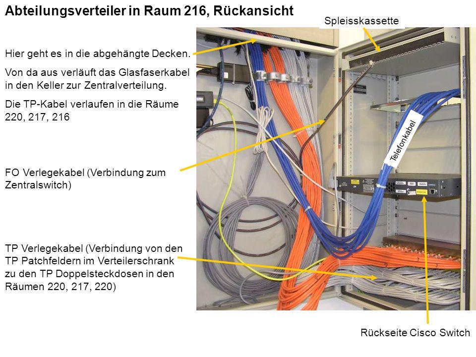 Fantastisch Keller Verkabelung Galerie - Der Schaltplan ...