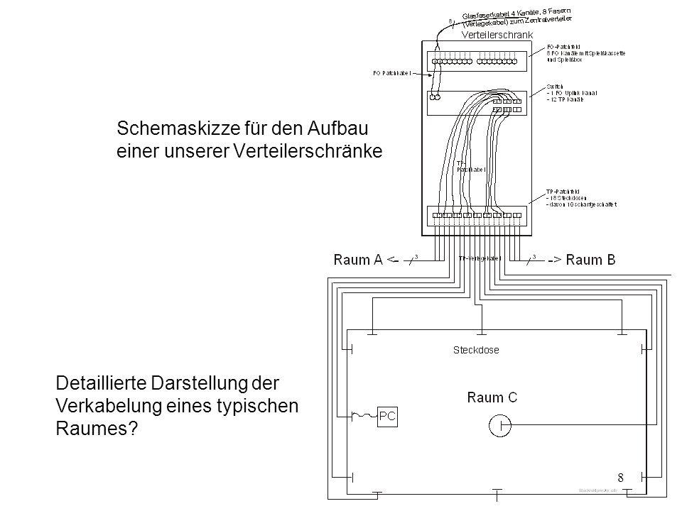 Wunderbar Schematische Darstellung Der Hausverkabelung Ideen ...