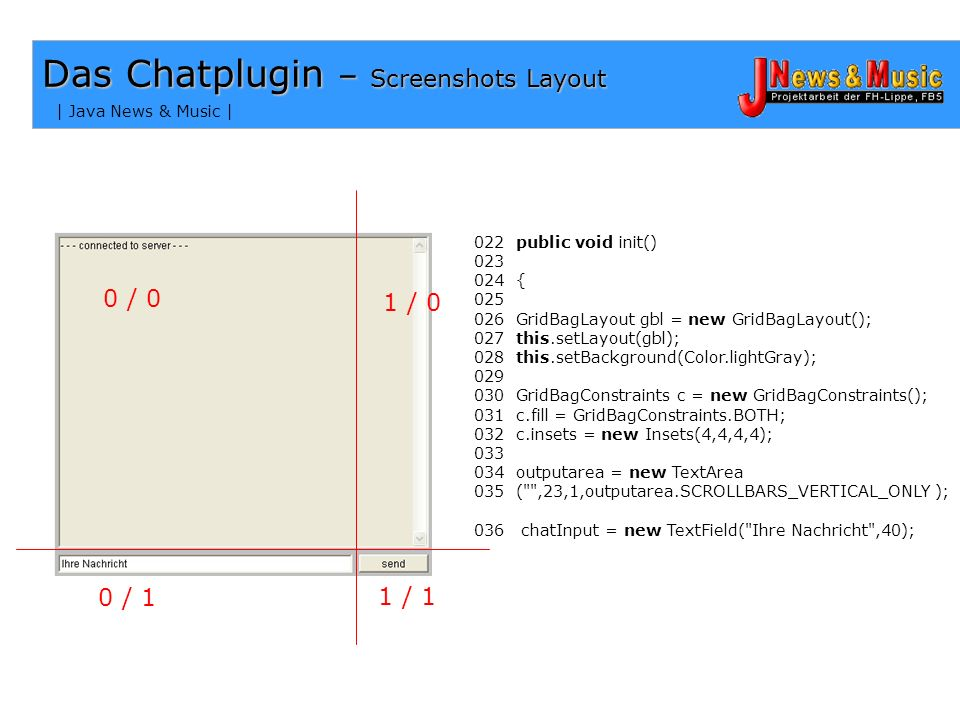 Das Chatplugin – Screenshots Layout