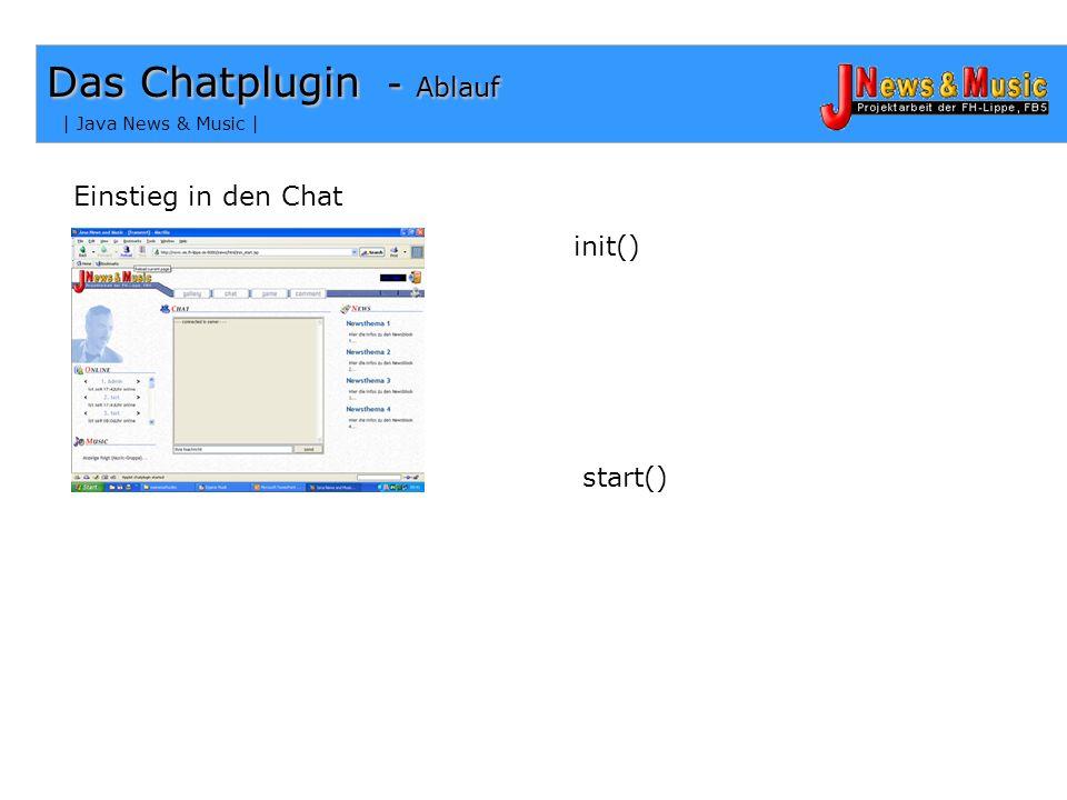 Das Chatplugin - Ablauf