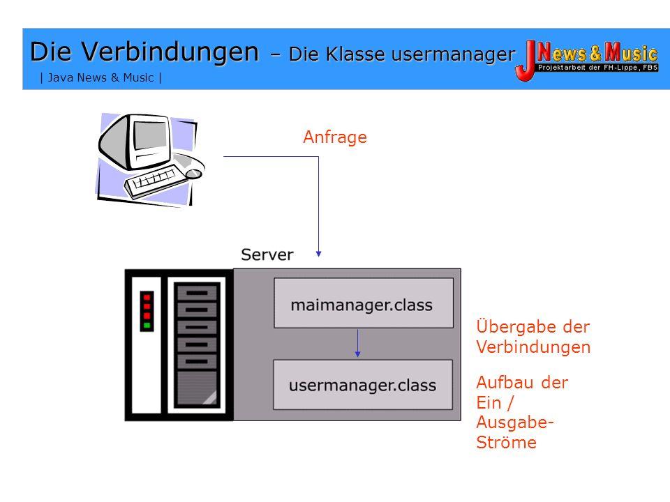 Die Verbindungen – Die Klasse usermanager