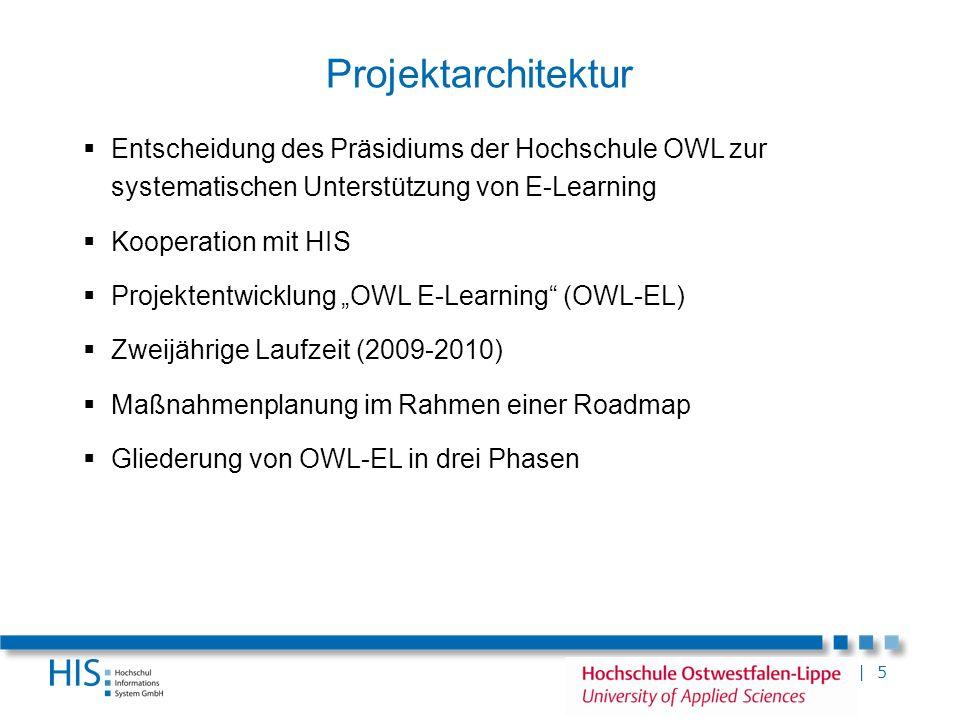 Projektarchitektur Entscheidung des Präsidiums der Hochschule OWL zur systematischen Unterstützung von E-Learning.