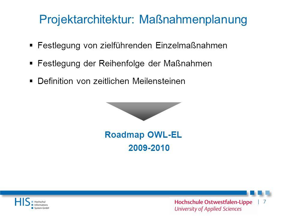 Projektarchitektur: Maßnahmenplanung