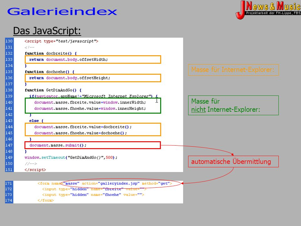 Galerieindex Das JavaScript: Masse für Internet-Explorer: