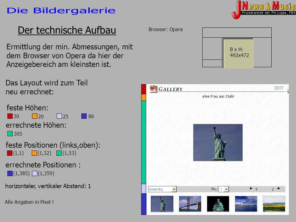 Die Bildergalerie Der technische Aufbau