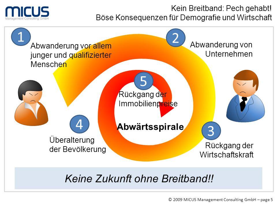 Keine Zukunft ohne Breitband!!