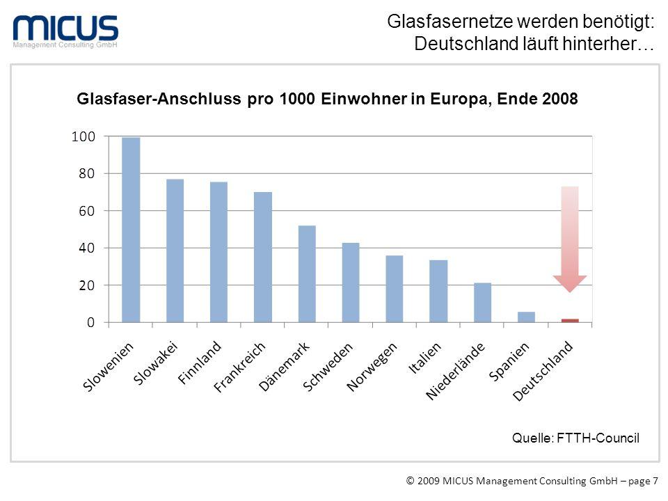 Glasfaser-Anschluss pro 1000 Einwohner in Europa, Ende 2008