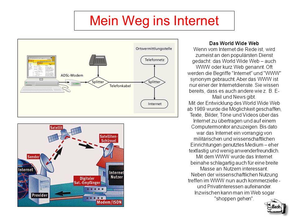 Mein Weg ins Internet Das World Wide Web