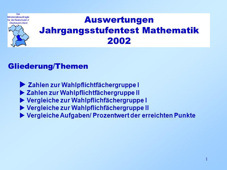 Auswertungen Jahrgangsstufentest Mathematik 2002