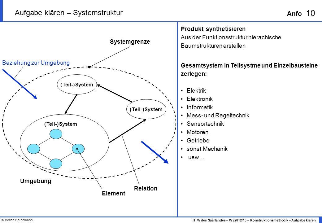 Aufgabe klären – Systemstruktur