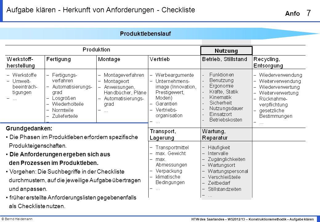 Aufgabe klären - Herkunft von Anforderungen - Checkliste
