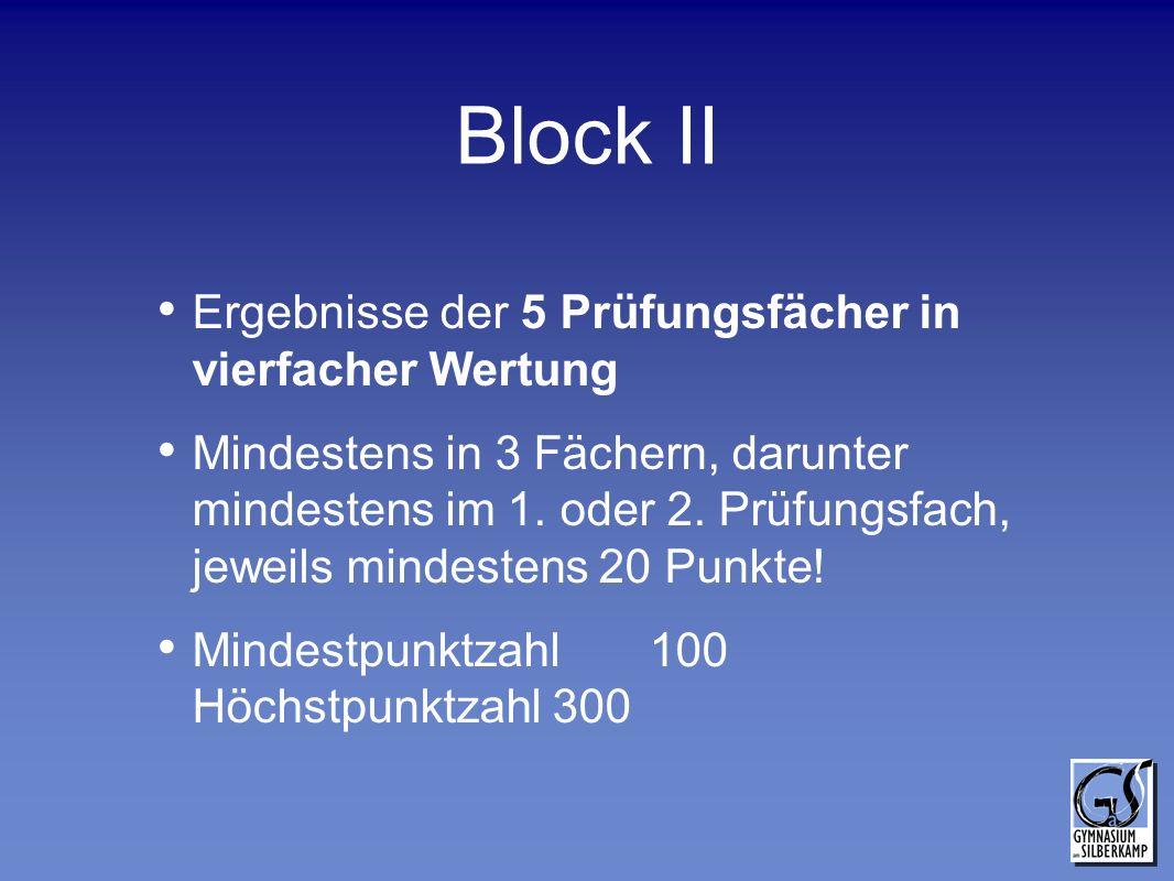 Block II Ergebnisse der 5 Prüfungsfächer in vierfacher Wertung