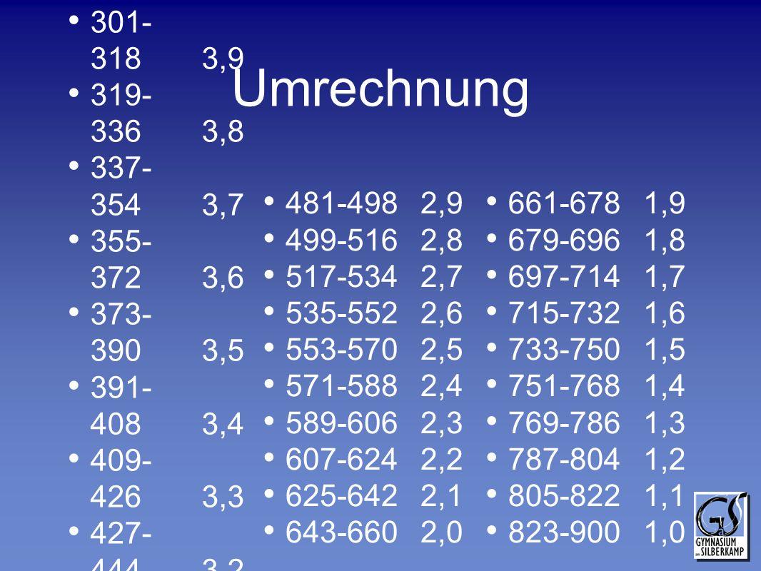 Umrechnung 300 4,0. 301-318 3,9. 319-336 3,8. 337-354 3,7. 355-372 3,6. 373-390 3,5. 391-408 3,4.