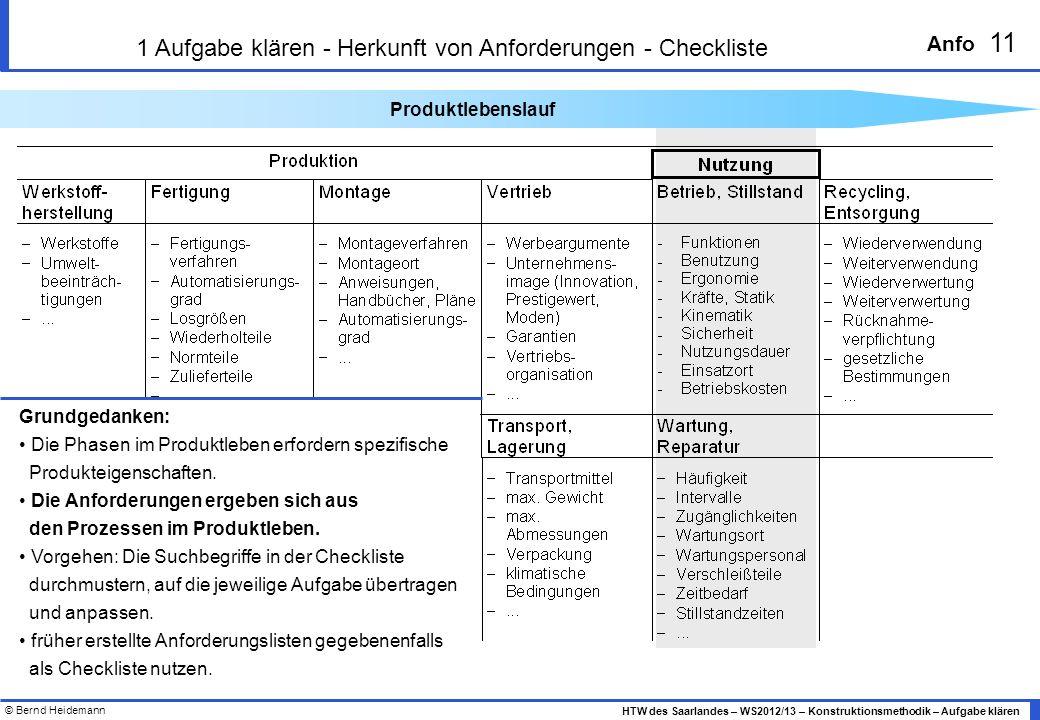 1 Aufgabe klären - Herkunft von Anforderungen - Checkliste