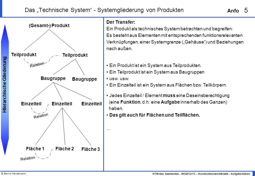 """Das """"Technische System - Systemgliederung von Produkten"""