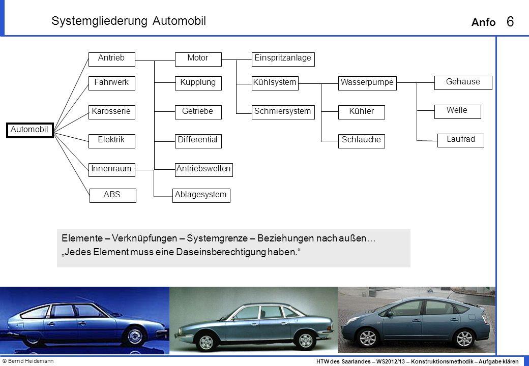 Systemgliederung Automobil