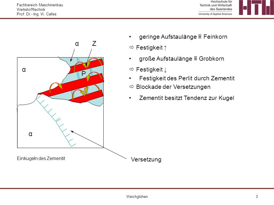 α Z α P α geringe Aufstaulänge ≡ Feinkorn  Festigkeit ↑