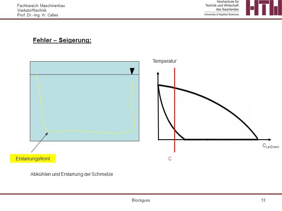 Fehler – Seigerung: Temperatur C CLe/Dreck Erstarrungsfront