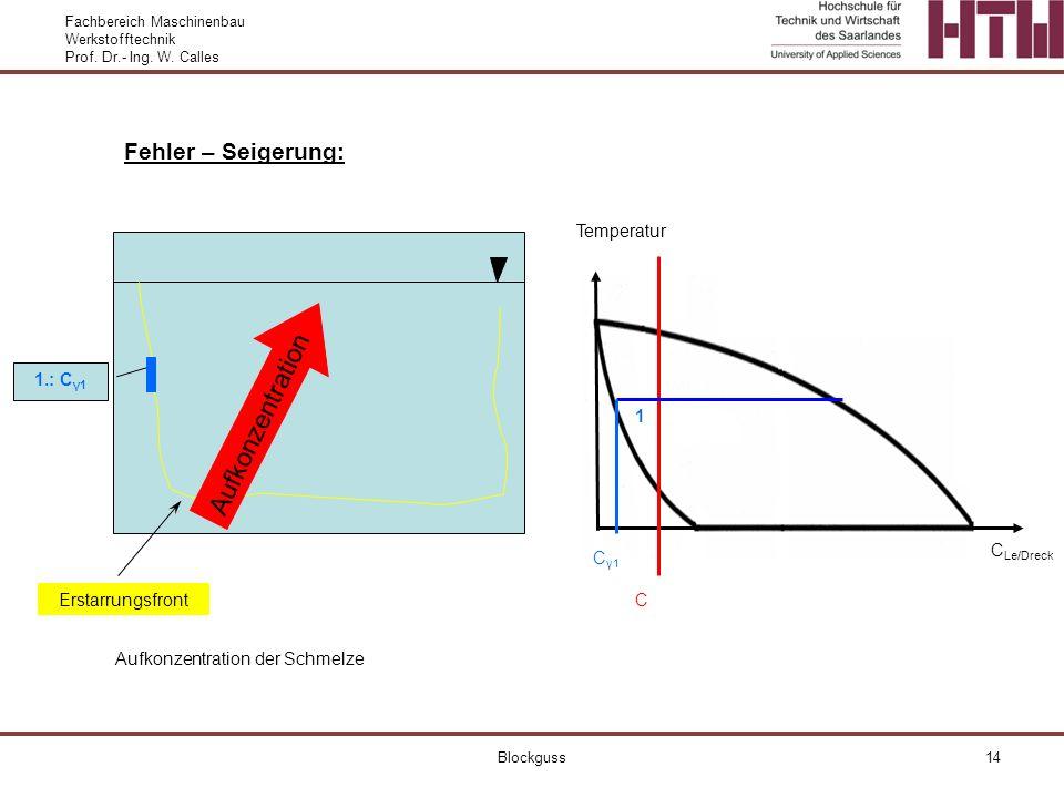 Aufkonzentration Fehler – Seigerung: Temperatur C 1.: Cγ1 Cγ1 1