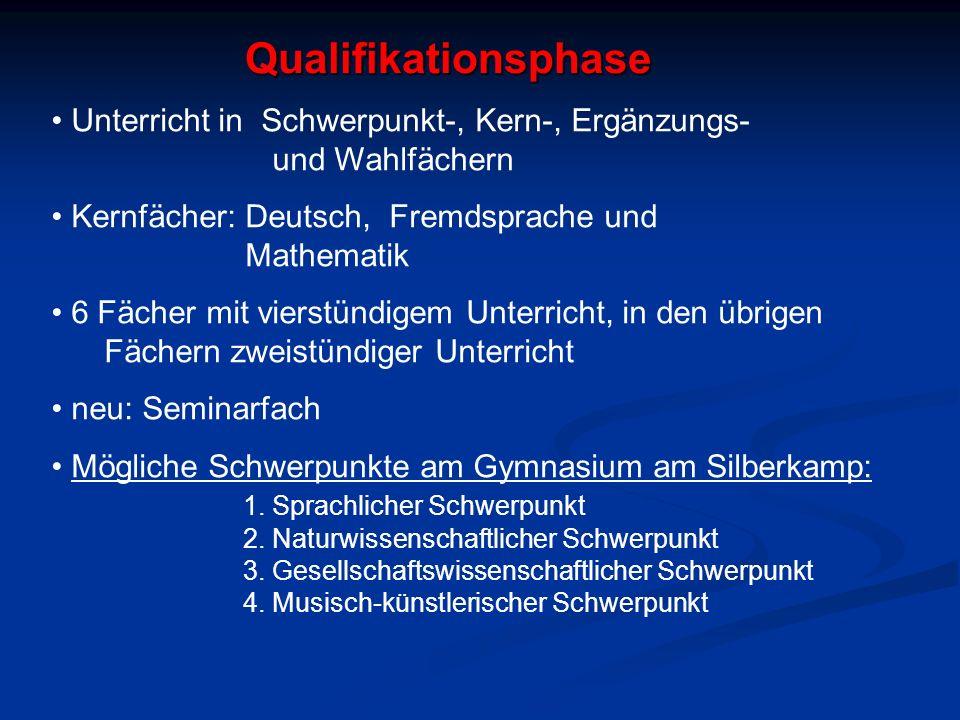 Qualifikationsphase Unterricht in Schwerpunkt-, Kern-, Ergänzungs- und Wahlfächern.