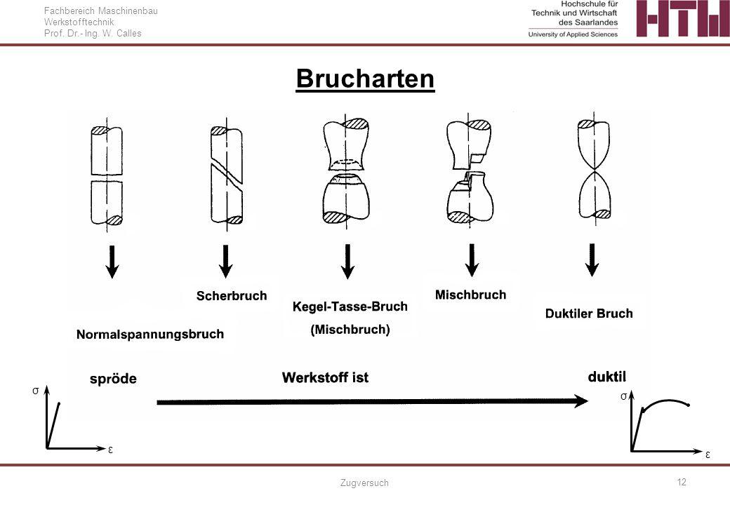 Brucharten σ σ ε ε Fachbereich Maschinenbau Werkstofftechnik